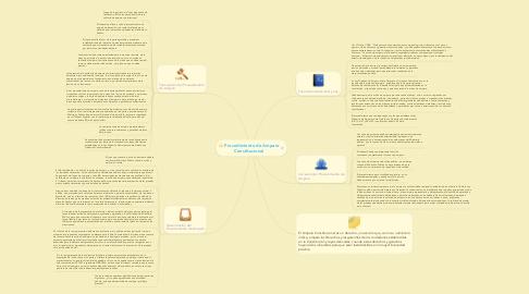 Mind Map: Procedimiento de Amparo Constitucional