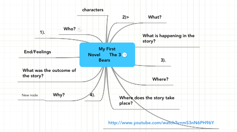 Mind Map: My First