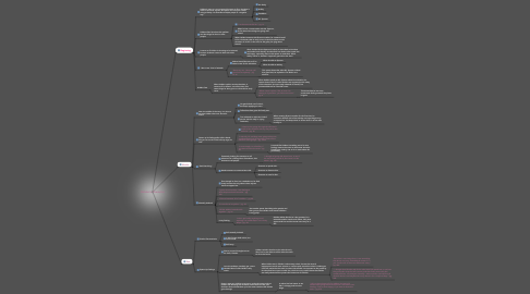 Mind Map: Holden's Character