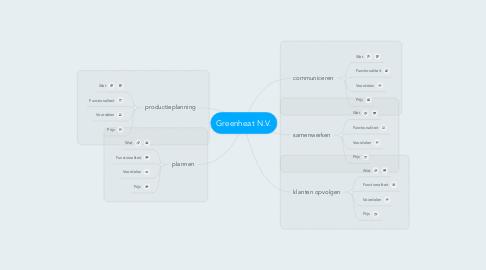 Mind Map: Greenheat N.V.