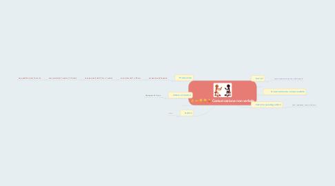 Mind Map: Comunicazione non verbale