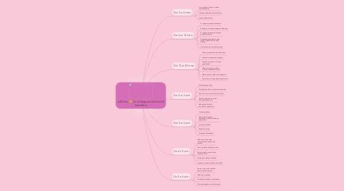 Mind Map: Lo sviluppo motorio del bambino