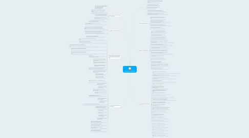 Mind Map: #SOyER1415: CURATION