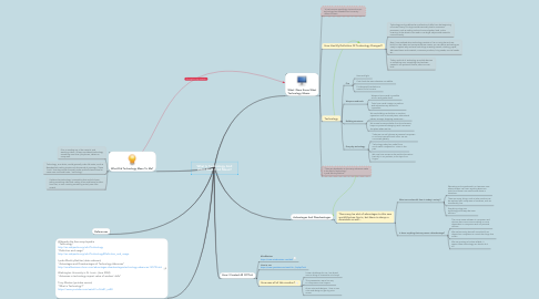 Mind Map: What Is Technology And What Does It All Mean?