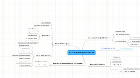 Mind Map: WFW/außerordentliche Kündigung