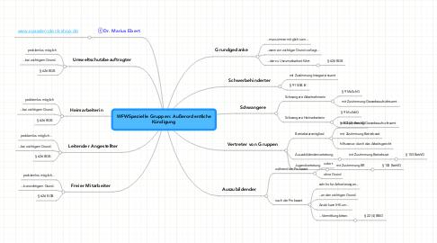 Mind Map: WFWSpezielle Gruppen: AußerordentlicheKündigung