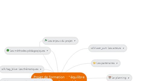 """Mind Map: Projet de formation  : """"équilibre nutritionnel et santé """""""
