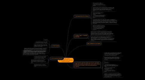 Mind Map: El CONTENCIOSO ADMINISTRATIVO Y EL AMPARO CONSTITUCIONAL