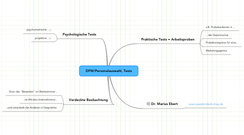Mind Map: DFW/Personalauswahl, Tests