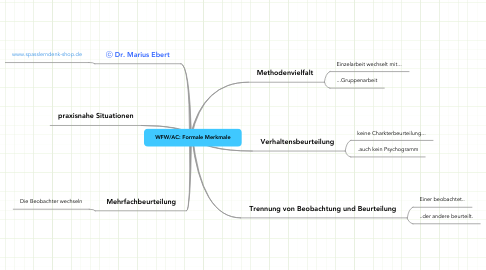 Mind Map: WFW/AC: Formale Merkmale