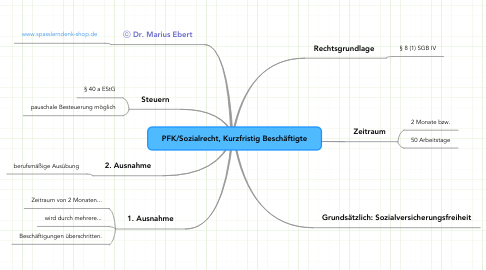Mind Map: PFK/Sozialrecht, Kurzfristig Beschäftigte