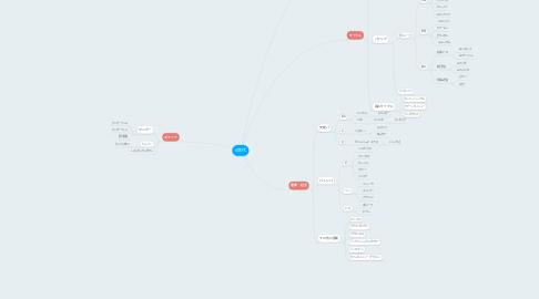Mind Map: 6世代