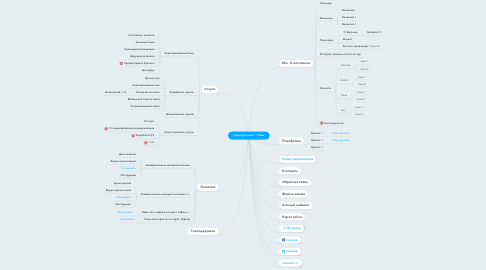 Mind Map: Структура сайта IT-Улей