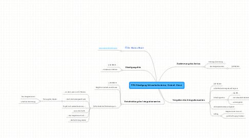 Mind Map: PFK/Kündigung Schwerbehinderter, Ordentl. Künd.
