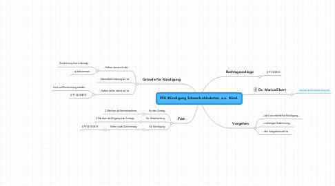 Mind Map: PFK/Kündigung Schwerbehinderter, a.o. Künd.