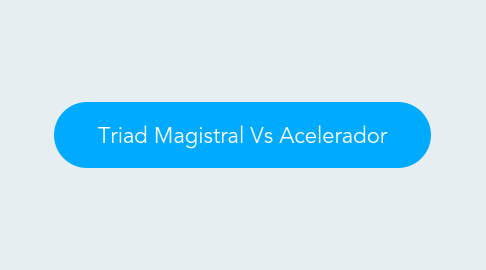 Mind Map: Triad Magistral Vs Acelerador