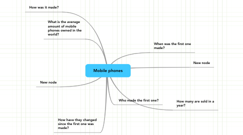 Mind Map: Mobile phones