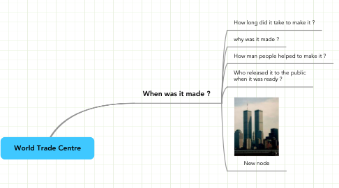 Mind Map: World Trade Centre