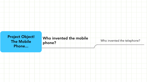Mind Map: Project Object! The Mobile Phone...