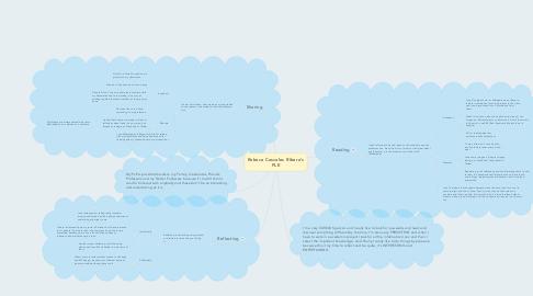 Mind Map: Rebeca Cascales Ribera's PLE