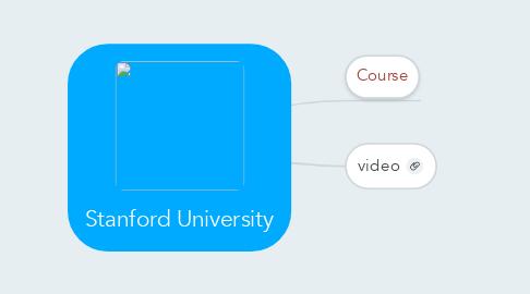 Mind Map: Stanford University