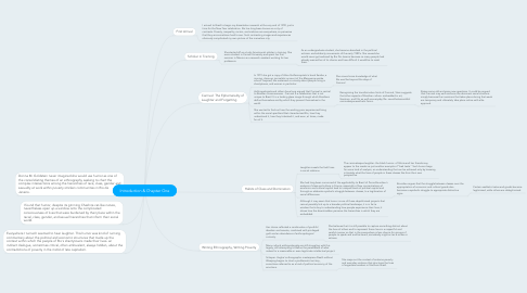 Mind Map: Introduction & Chapter One