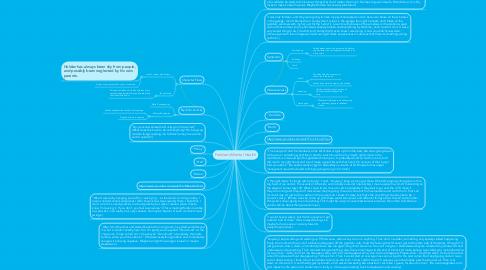 Mind Map: Holden's Mental Health
