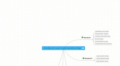 """Mind Map: ,,Komunikacja uczeń- nauczyciel w aspekcie niepowodzenia szkolnego """""""