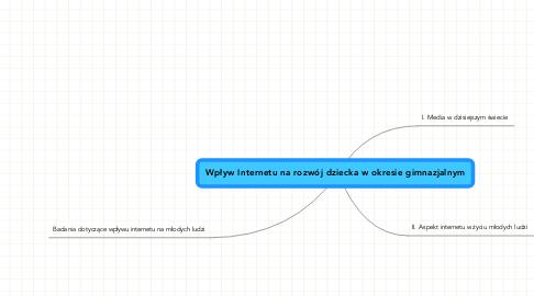 Mind Map: Wpływ Internetu na rozwój dziecka w okresie gimnazjalnym