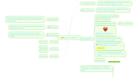 Mind Map: Que es un mapa mental