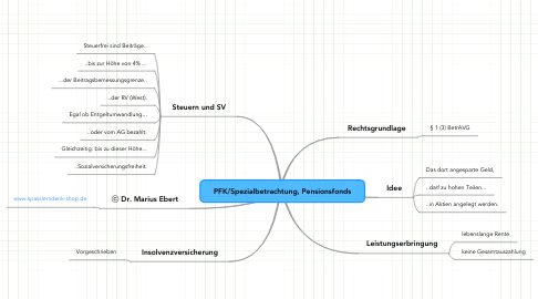 Mind Map: PFK/Spezialbetrachtung, Pensionsfonds