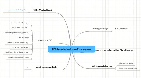 Mind Map: PFK/Spezialbetrachtung, Pensionskasse