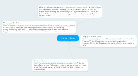Mind Map: Andando Tours