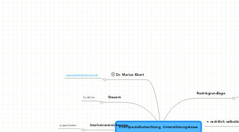 Mind Map: PFK/Spezialbetrachtung, Unterstützungskasse