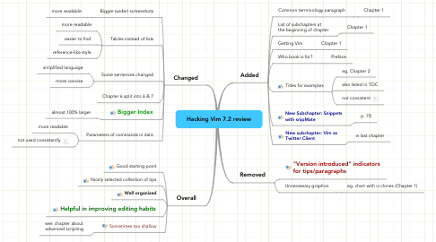 Mind Map: Hacking Vim 7.2 review