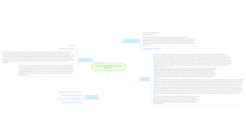 Mind Map: Networking Concept Map and Reflection