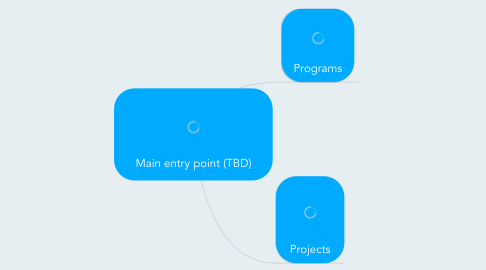 Mind Map: Main entry point (TBD)