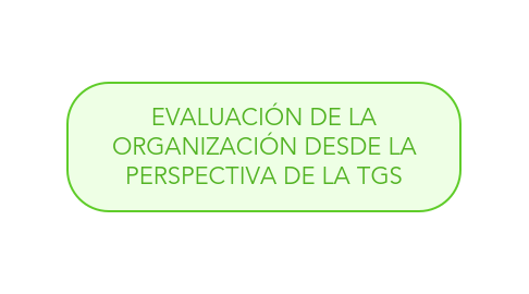 Mind Map: EVALUACIÓN DE LA ORGANIZACIÓN DESDE LA PERSPECTIVA DE LA TGS