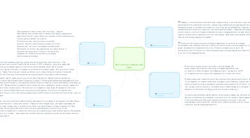 Mind Map: Место России в современном мире