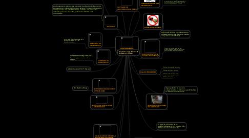 Mind Map: MANTENIMIENTO PREVENTIVO Y CORRECTIVO