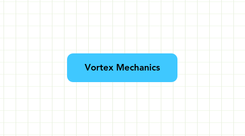 Mind Map: Vortex Mechanics