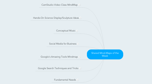 Mind Map: Shared Mind-Maps of the Week