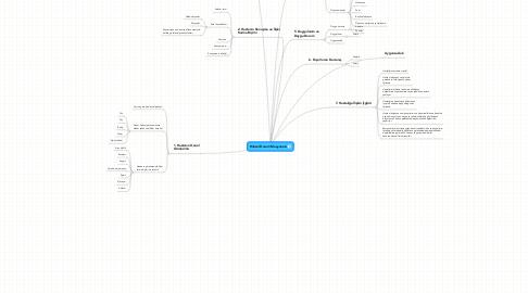 Mind Map: Ruhsal Durum Muayenesi