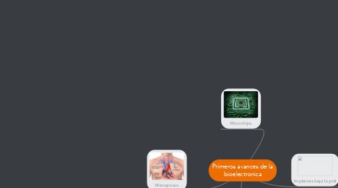 Mind Map: Primeros avances de la bioelectronica