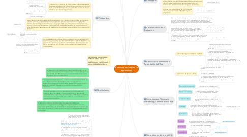 Mind Map: Evaluación Orientada al Aprendizaje