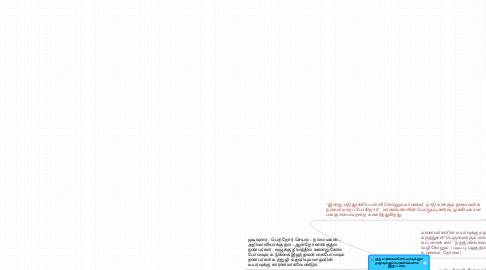 Mind Map: ஒரு மாணவனின் உயர்வுக்கும் தாழ்வுக்கும் காரணங்களாக இருப்பவை