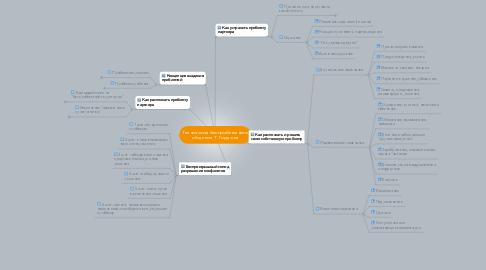 Mind Map: Технология беспроблемного общения Т. Гордона