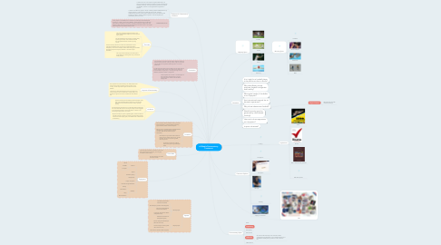 Mind Map: A2 Media Documentary: Treatment