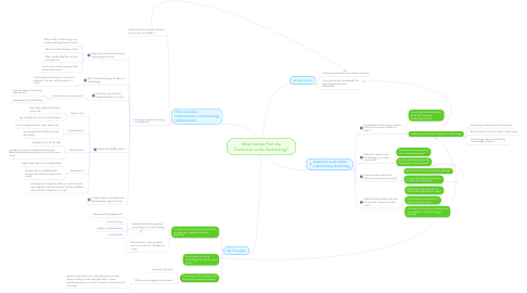 Mind Map: What Comes First: the Curriculum or the Technology?