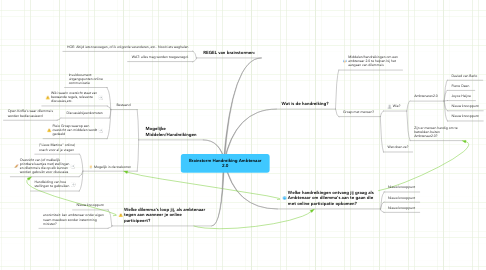 Mind Map: Brainstorm Handreiking Ambtenaar